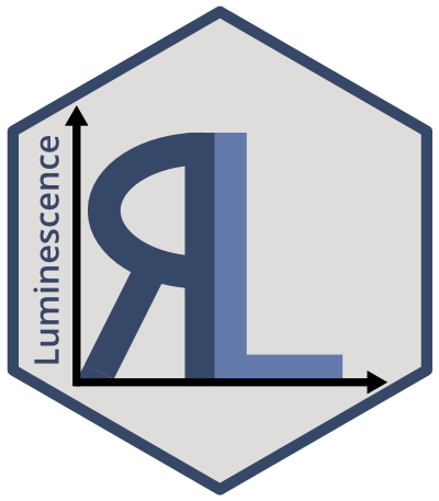 R package 'Luminescence'
