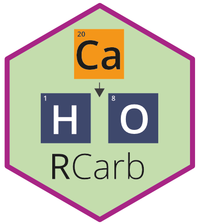 R package 'RCarb'